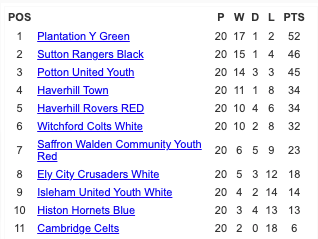 Under-15-Potton-United-Youth-FC.png