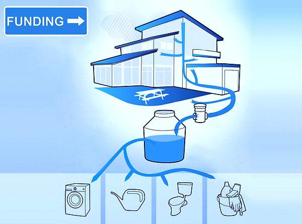 rwh-simple-diagram-funding_edited.jpg