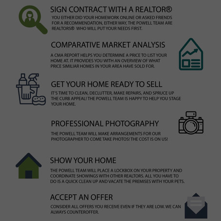 A Sellers Timeline