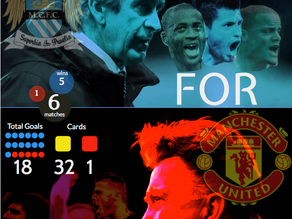 3 Keys to Winning the Manchester Derby