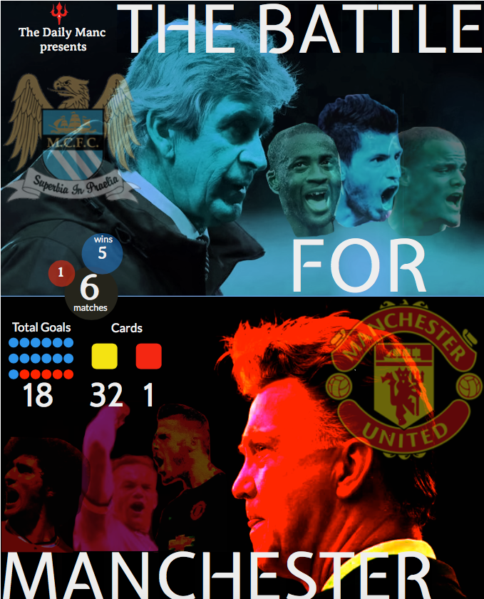 The Daily Manc Derby Matchday Banner_Manchester United V City.png