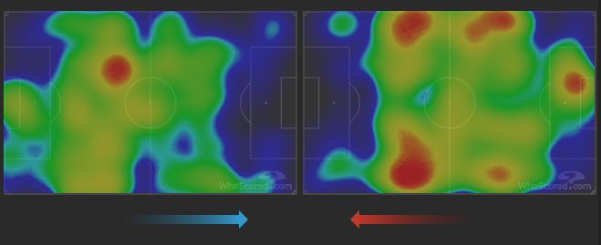 Concetrated red zones on the right image show Manchester United attacking Liverpool on both flanks of their back 3. Heat Map Image courtesy of WhoScored.com
