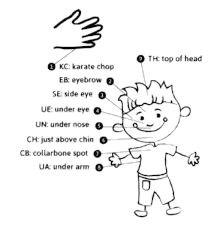 EFT for Kids