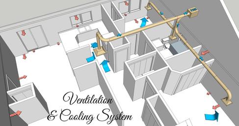 Ventilation + Supply System