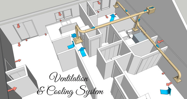 Ventilation + Supply System
