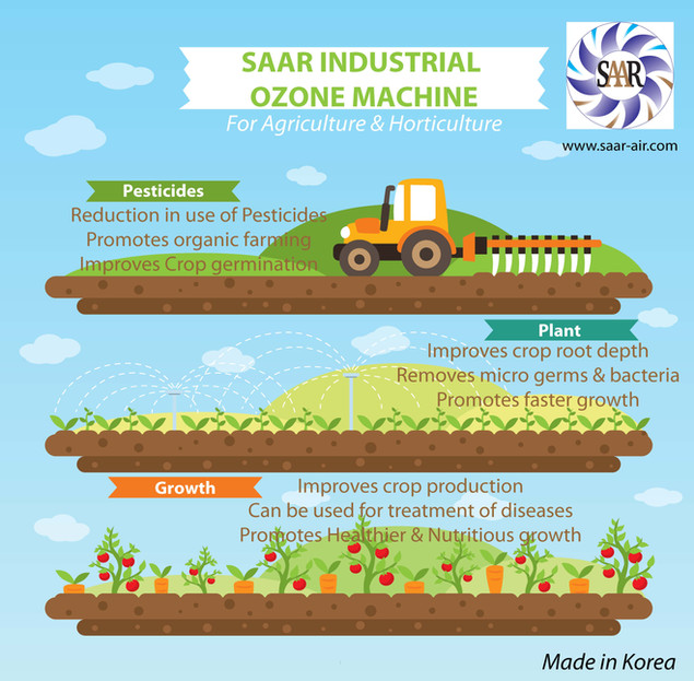 SAAR Industrial Ozone Machine for Agriculture and Horticulture