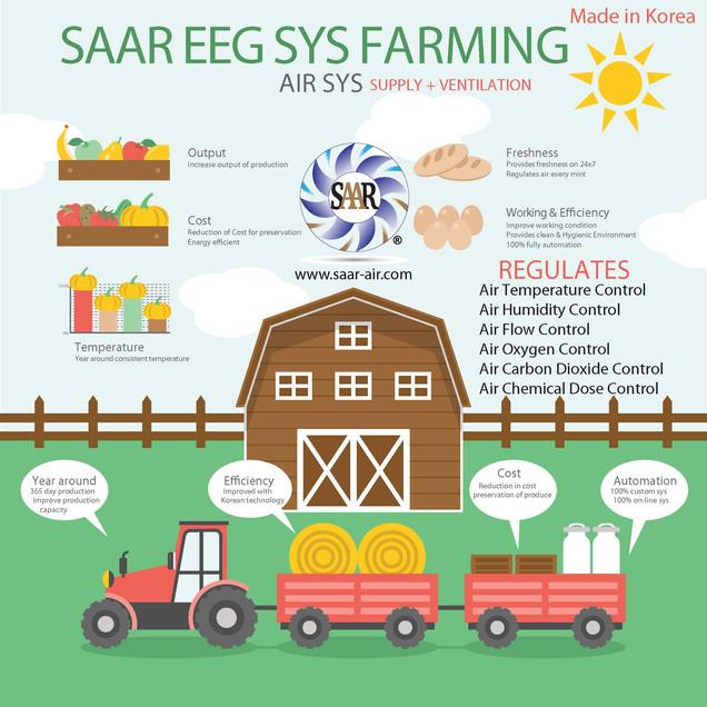 Farming Air System