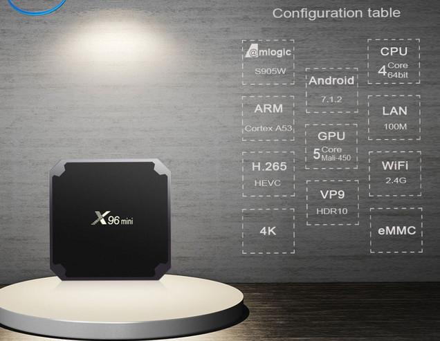 X96 Android Box/Stream