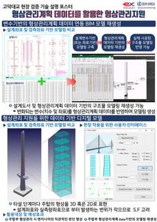 형상관리계획 데이터를 활용한 형상관리지원