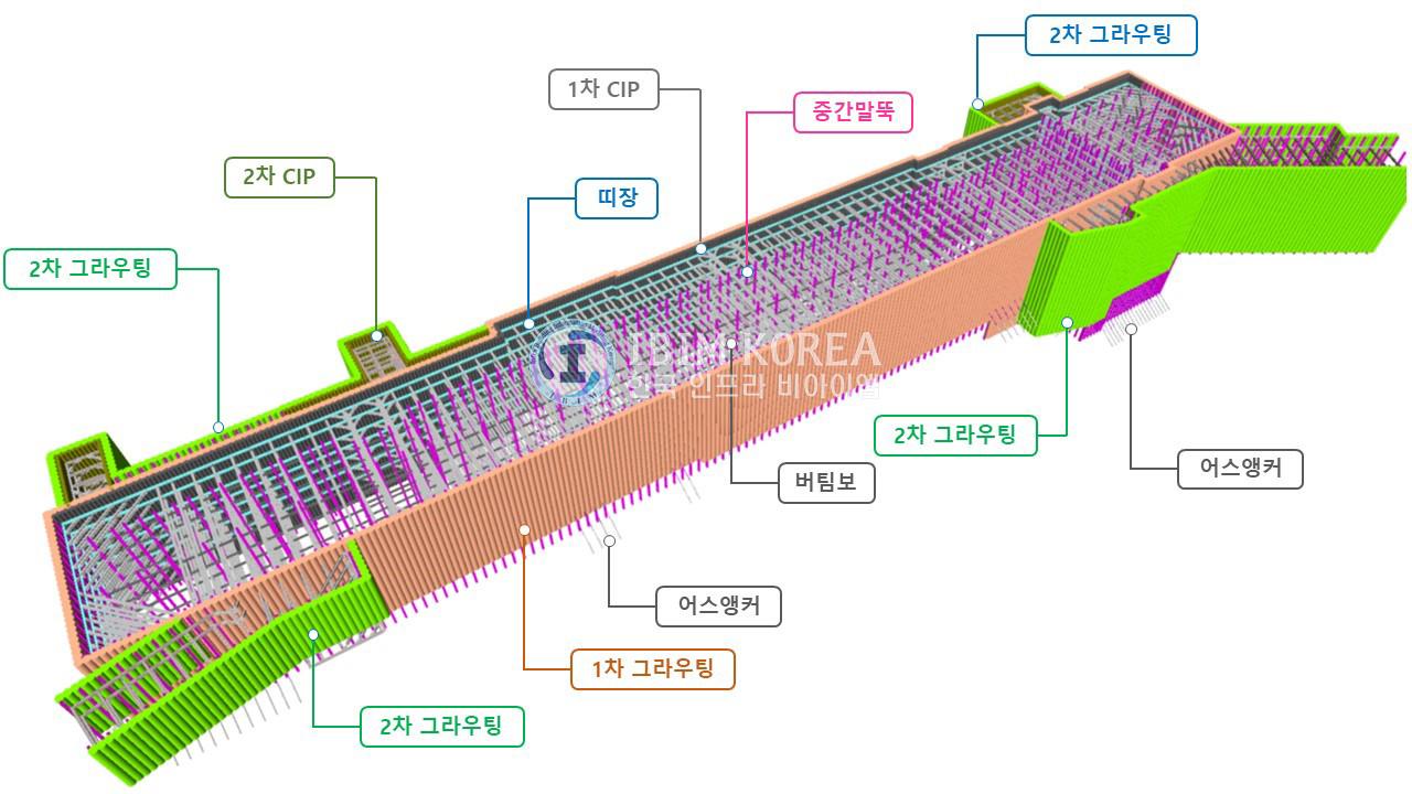 도봉산~옥정 관역철도 2공구 건설공사 BIM모델링