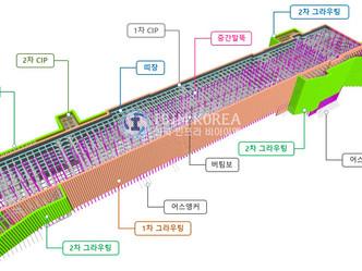 도봉산~옥정 광역철도 2공구 건설공사 BIM모델링