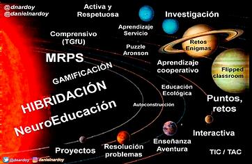 2_Metodologias activas empleadas.png