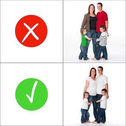 Choix des tenues