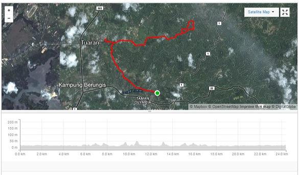 Borneon Day Ride