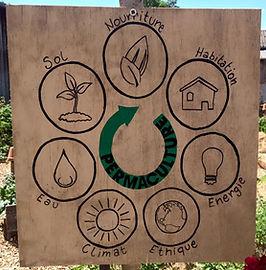 Schéma des éléments qui composent la Permaculture