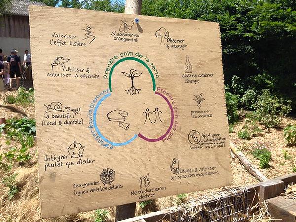 Schéma de la philosophie Permaculture