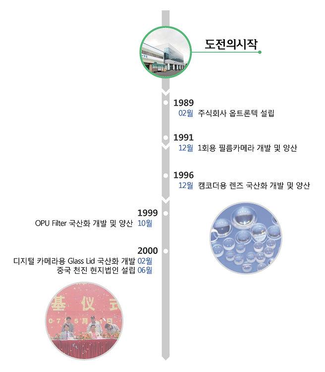 history_002.jpg
