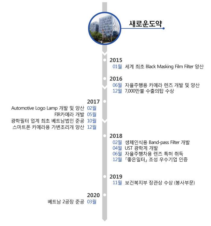 history_005.jpg