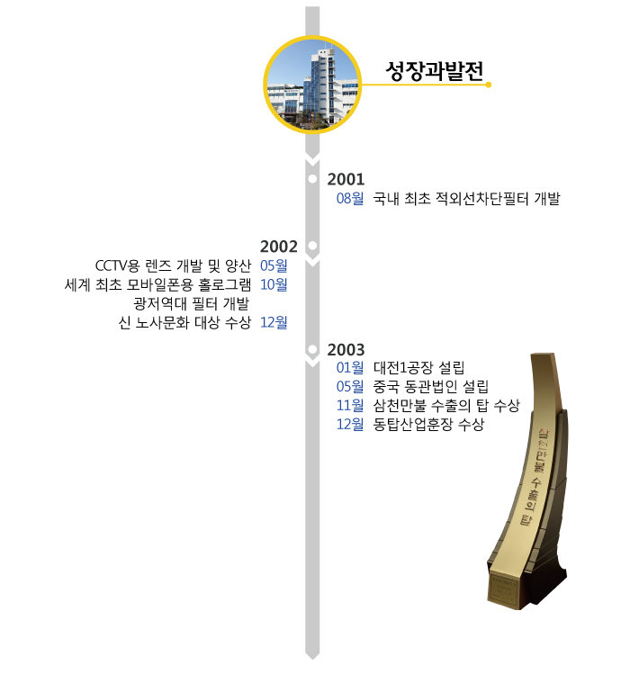 history_003.jpg