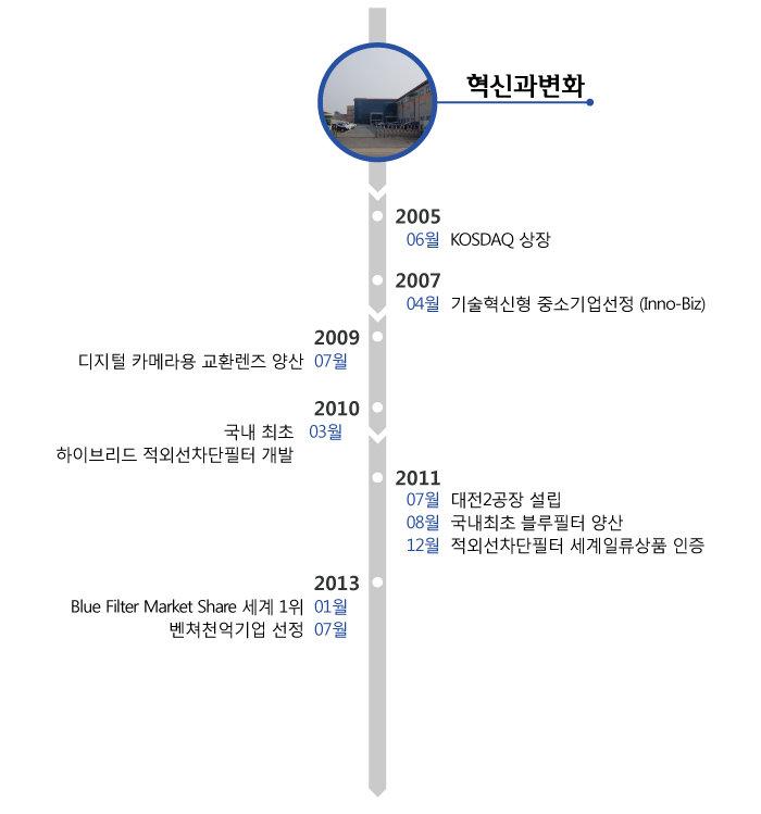 history_004.jpg