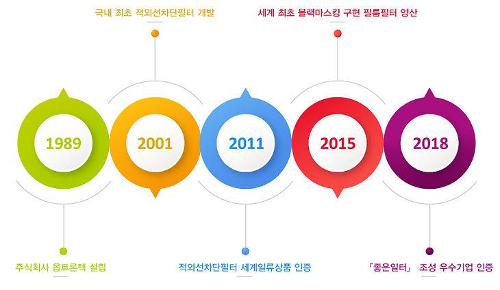 history_001.jpg