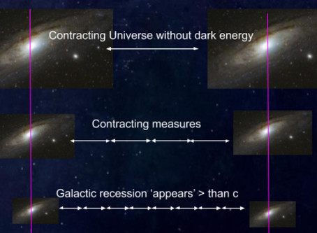 Contracting Universe