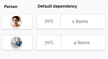 Workc Cycle task dependency