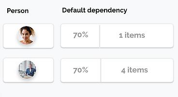 Workc Cycle task dependency