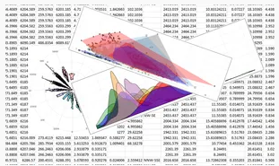 Geomechanics and Data Analytics: Bridging between ISIP and Geology