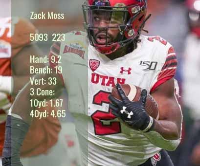 Zack Moss Scouting Report