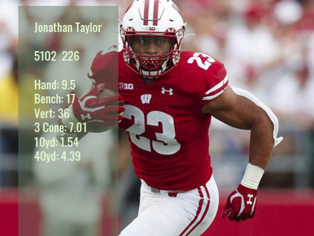 Jonathan Taylor Scouting Report
