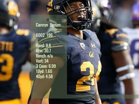 Camryn Bynum Scouting Profile