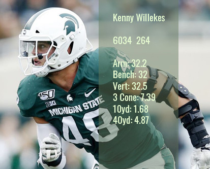 Kenny Willekes Scouting Report