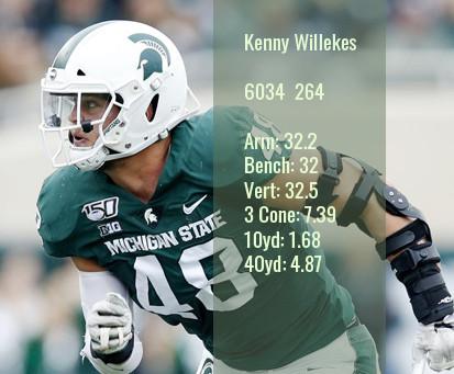 Kenny Willekes Scouting Report