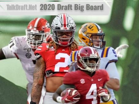 TD 2020 Draft Big Board