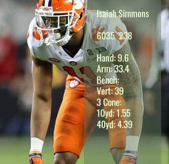 Isaiah Simmons Scouting Report