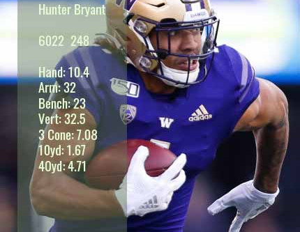 Hunter Bryant Scouting Report