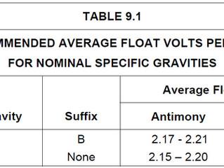 Cell float voltage measurements – what's good vs. bad?
