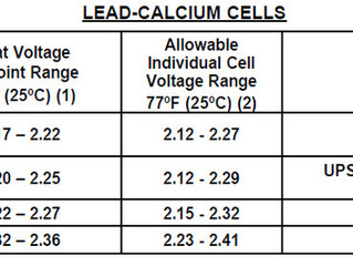 Proper Float Voltage Selection