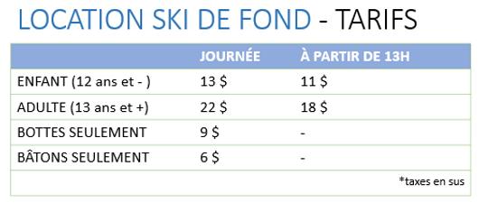 Location ski 2020.PNG