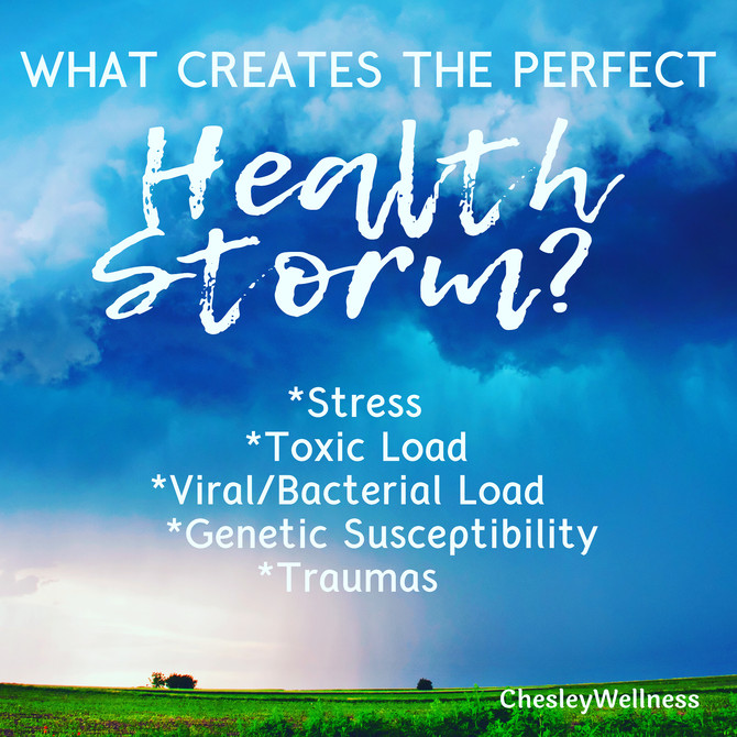 What Creates Health Storms?