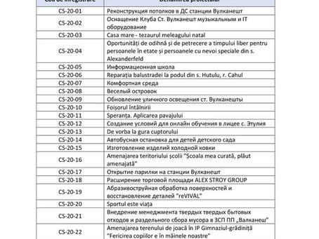 Список. На конкурс МИГа «Cișmeaua Sudului» подано 23 проектные заявки