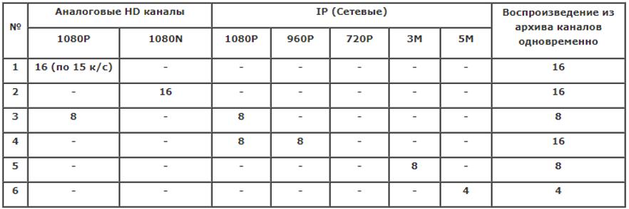 Конфигурации 2916 v2.0.png