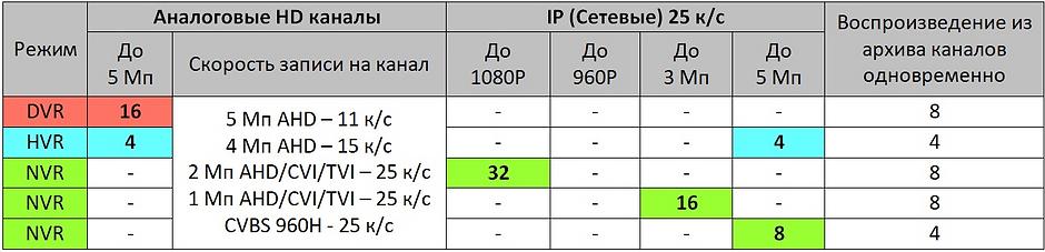 Конфигурации 2416.png