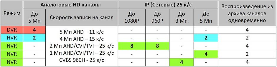 Конфигурации 1404.png