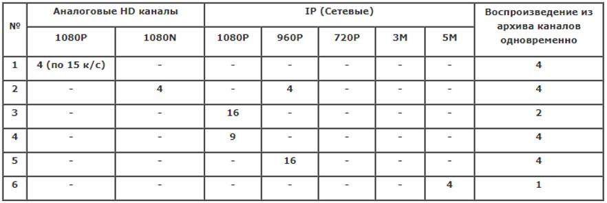 Конфигурации 1904.png