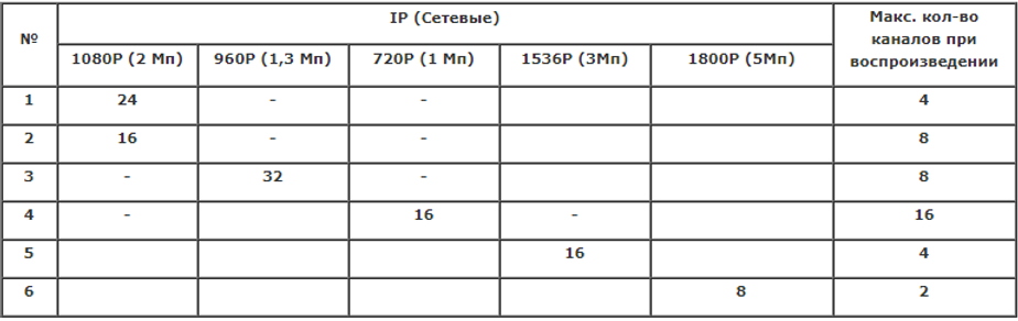 Конфигурации 4524.png