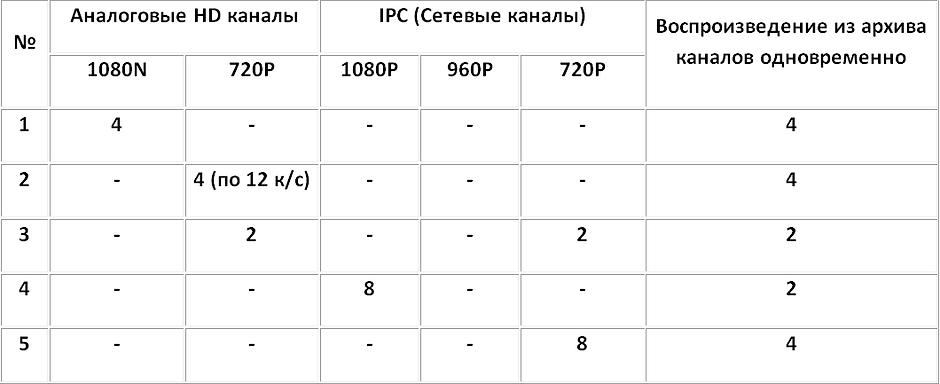 Варианты конфигураций 1704.png