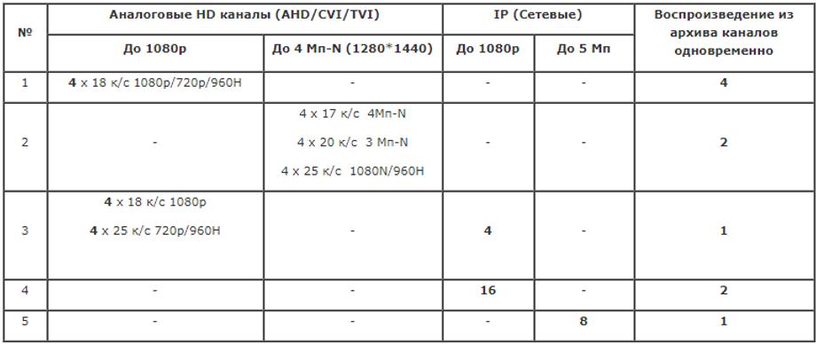 Конфигурации 1904 v3.0.png