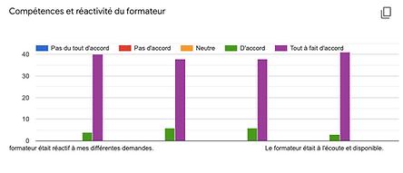 Compétences_et_réactivité_du_forma